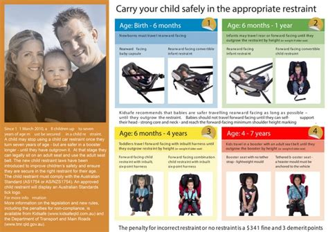 Rules for Car Seats in Queensland for Kids • Brisbane Kids